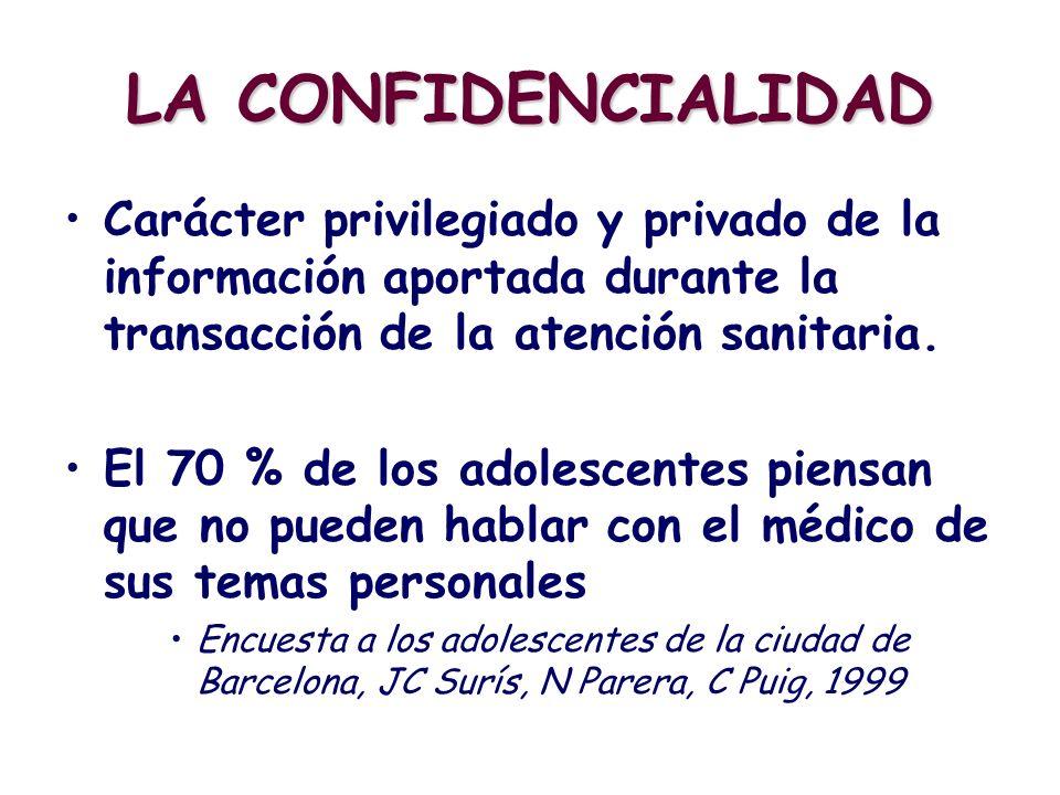 LA CONFIDENCIALIDAD Carácter privilegiado y privado de la información aportada durante la transacción de la atención sanitaria. El 70 % de los adolesc