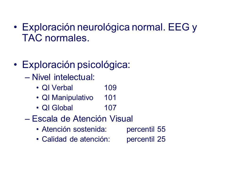 Exploración neurológica normal. EEG y TAC normales. Exploración psicológica: –Nivel intelectual: QI Verbal 109 QI Manipulativo101 QI Global 107 –Escal