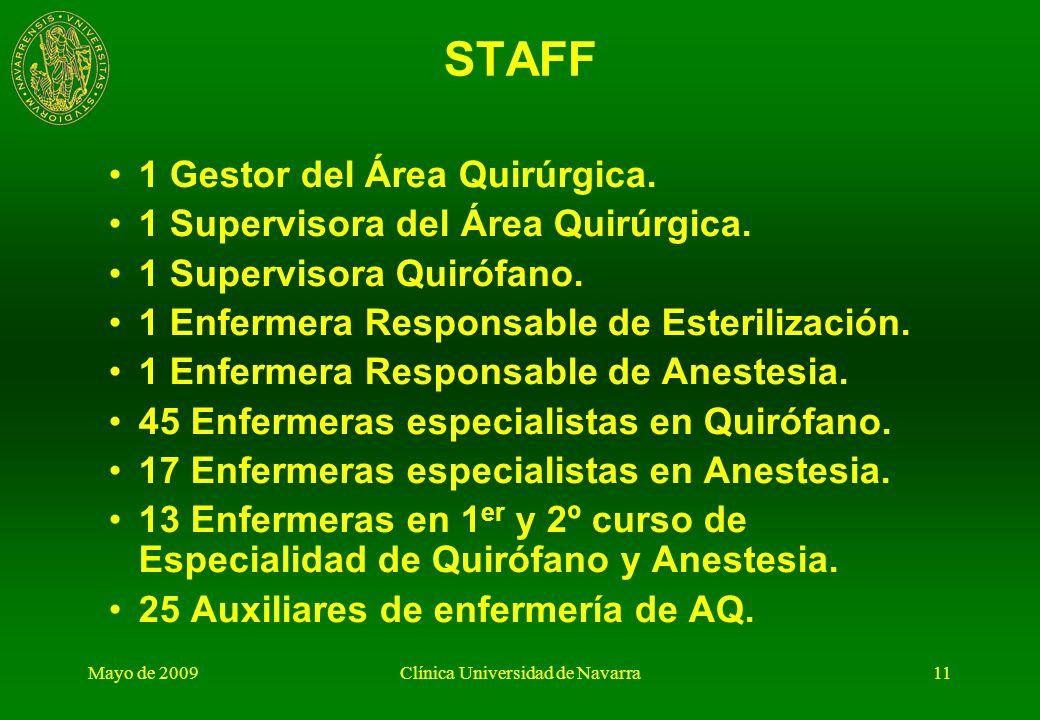 Mayo de 2009Clínica Universidad de Navarra10 INFRAESTRUCTURA 15 Quirófanos 10 cirugía mayor 1 Urgencias 2 cirugía ambulatoria 1 Excimer Lasik-Lasek 1
