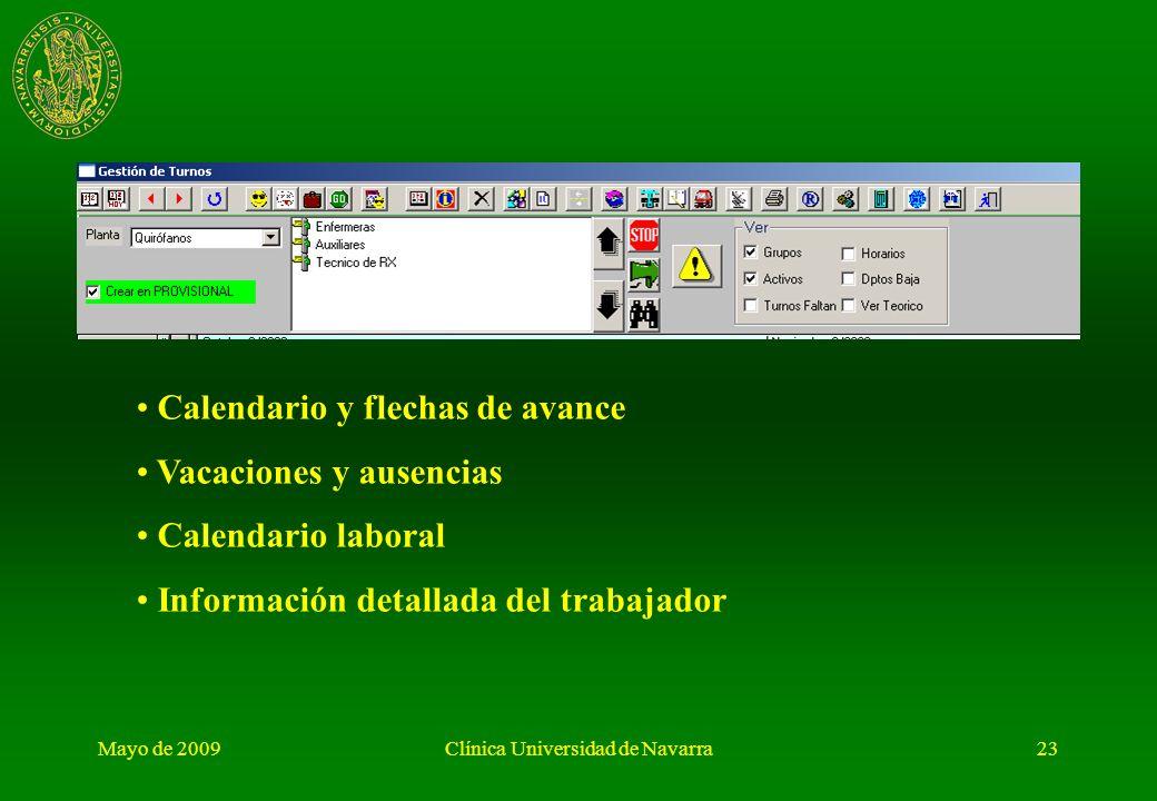 Mayo de 2009Clínica Universidad de Navarra22