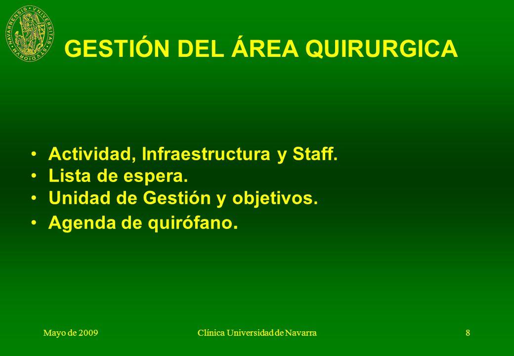 Mayo de 2009Clínica Universidad de Navarra7 CLÍNICA UNIVERSIDAD DE NAVARRA 1-Características y Datos Generales de la CUN. 2-Gestion del Área Quirúrgic