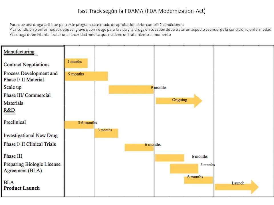 Fast Track según la FDAMA (FDA Modernization Act) Para que una droga califique para este programa acelerado de aprobación debe cumplir 2 condiciones:
