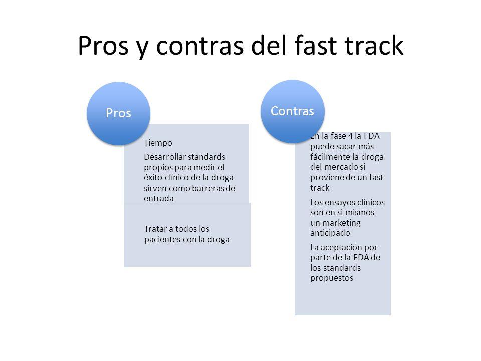 Pros y contras del fast track Tiempo Desarrollar standards propios para medir el éxito clínico de la droga sirven como barreras de entrada Tratar a to
