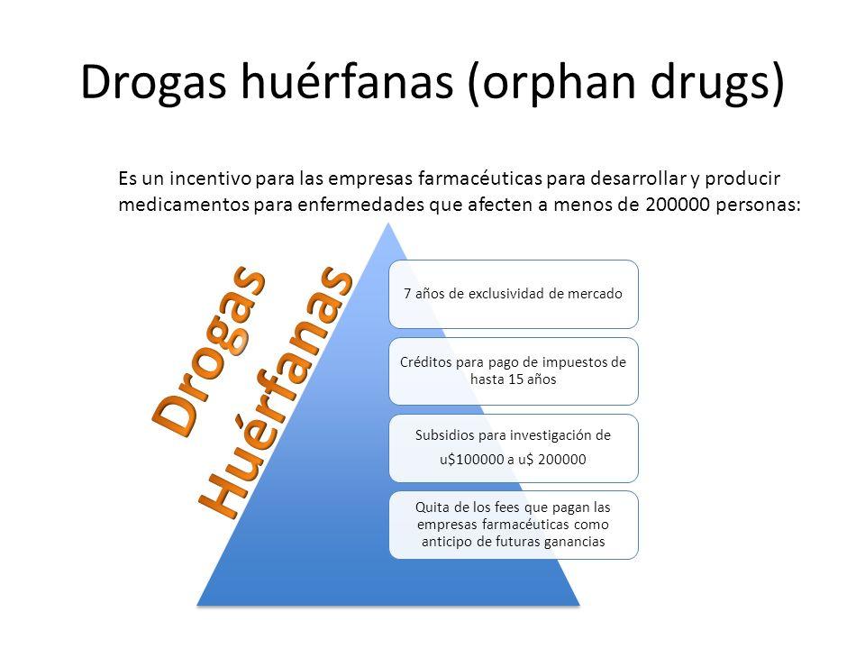 Drogas huérfanas (orphan drugs) Es un incentivo para las empresas farmacéuticas para desarrollar y producir medicamentos para enfermedades que afecten