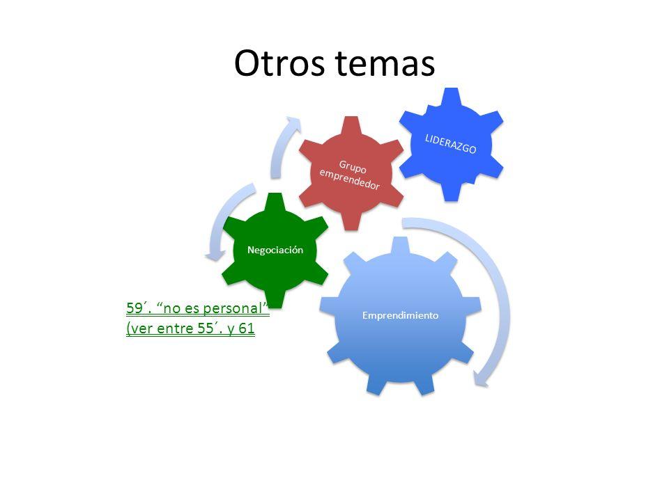 Otros temas Emprendimiento Negociación Grupo emprendedor LIDERAZGO 59´. no es personal (ver entre 55´. y 61