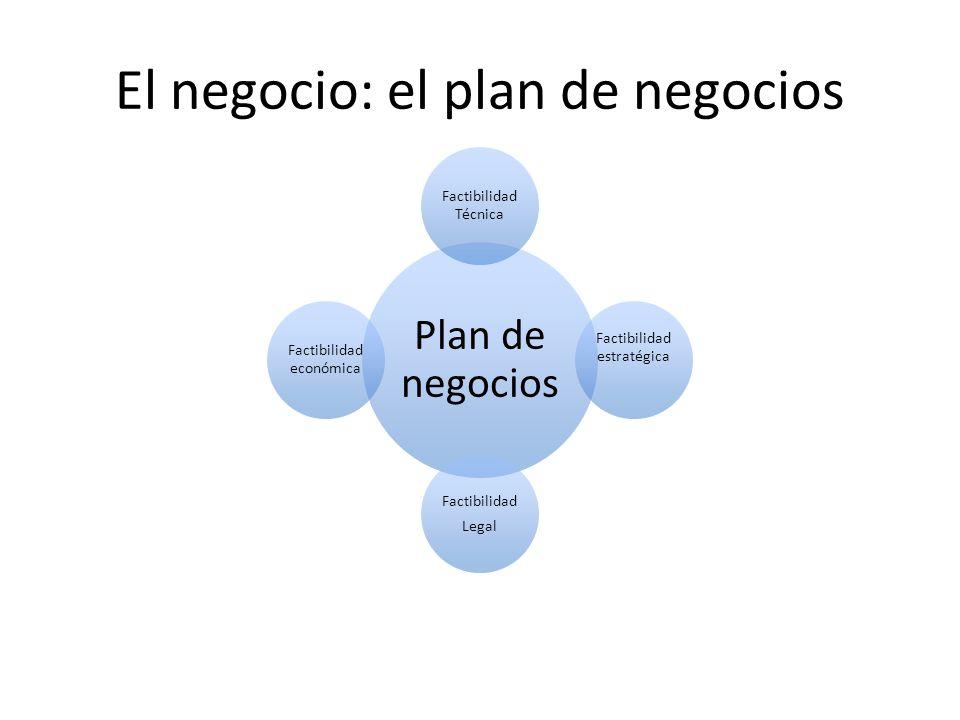 El negocio: el plan de negocios Plan de negocios Factibilidad Técnica Factibilidad estratégica Factibilidad Legal Factibilidad económica