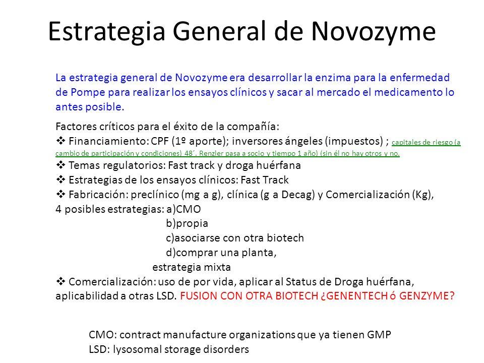 Estrategia General de Novozyme La estrategia general de Novozyme era desarrollar la enzima para la enfermedad de Pompe para realizar los ensayos clíni