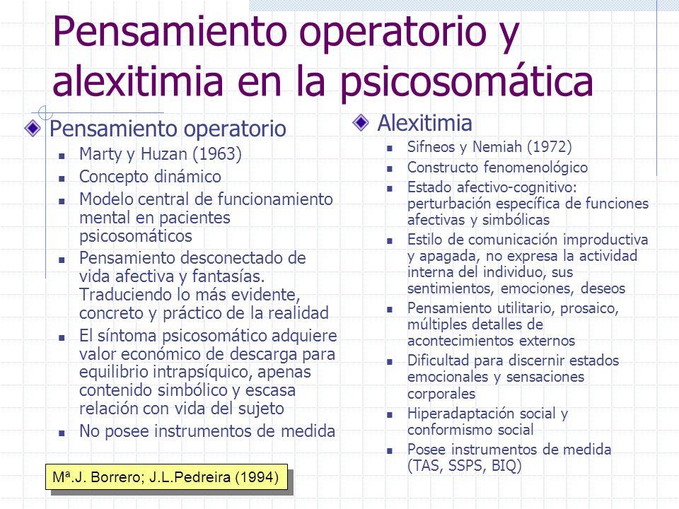 Pensamiento operatorio y alexitimia en la psicosomática Pensamiento operatorio Marty y Huzan (1963) Concepto dinámico Modelo central de funcionamiento