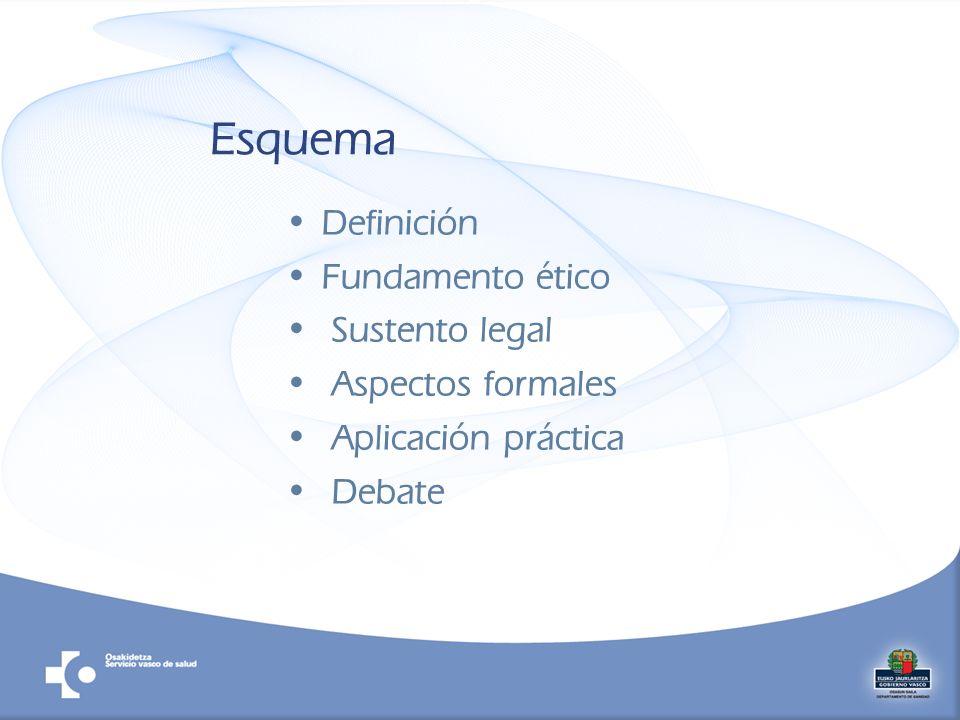 Esquema Definición Fundamento ético Sustento legal Aspectos formales Aplicación práctica Debate