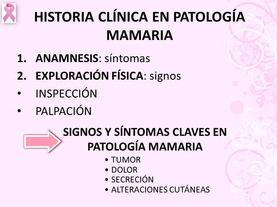 HISTORIA CLÍNICA EN PATOLOGÍA MAMARIA 1.ANAMNESIS: síntomas 2.EXPLORACIÓN FÍSICA: signos INSPECCIÓN PALPACIÓN SIGNOS Y SÍNTOMAS CLAVES EN PATOLOGÍA MA