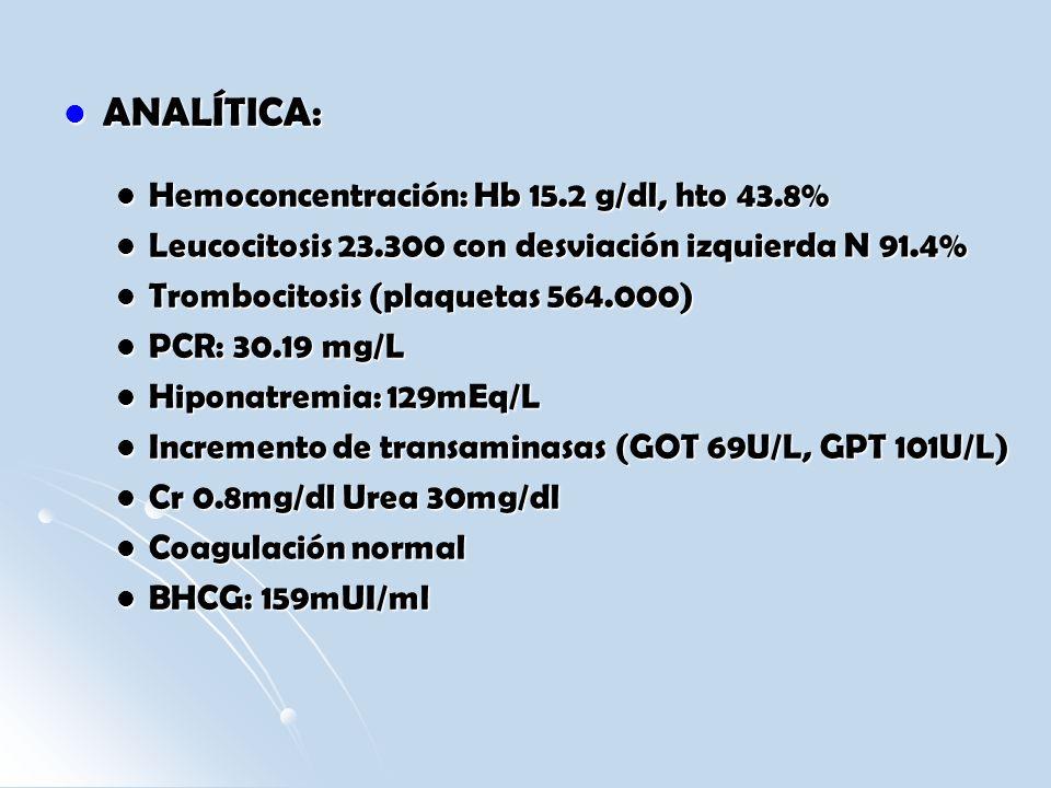 ANALÍTICA: ANALÍTICA: Hemoconcentración: Hb 15.2 g/dl, hto 43.8% Hemoconcentración: Hb 15.2 g/dl, hto 43.8% Leucocitosis 23.300 con desviación izquier