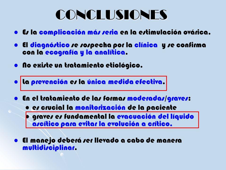 CONCLUSIONES Es la complicación más seria en la estimulación ovárica. El diagnóstico se sospecha por la clínica y se confirma con la ecografía y la an
