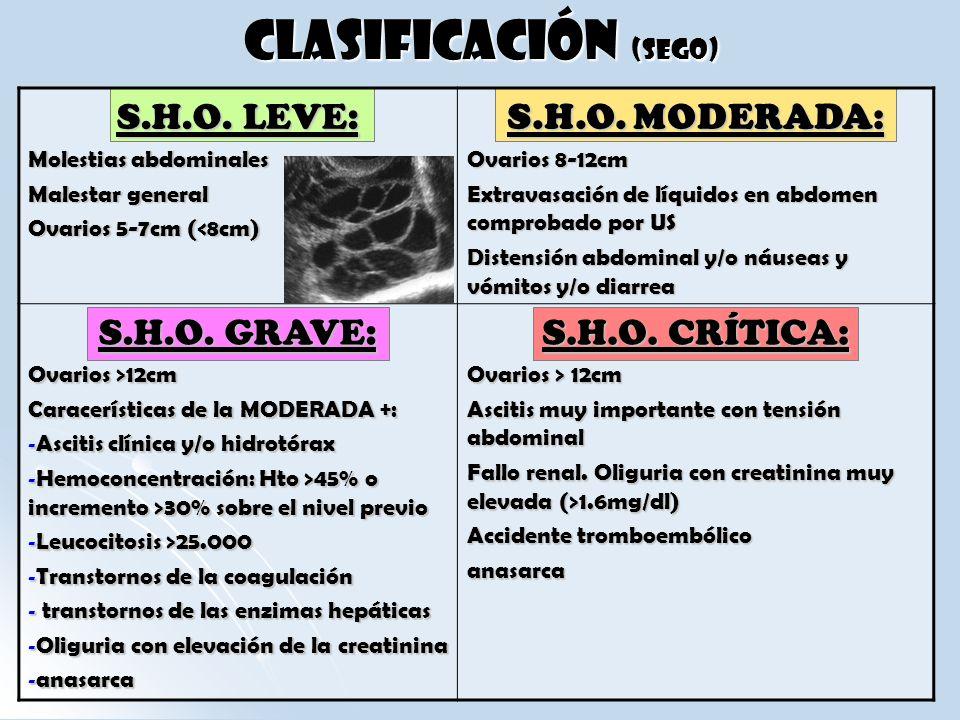 CLASIFICACIÓN (SEGO) S.H.O. LEVE: Molestias abdominales Malestar general Ovarios 5-7cm (<8cm) S.H.O. MODERADA: Ovarios 8-12cm Extravasación de líquido