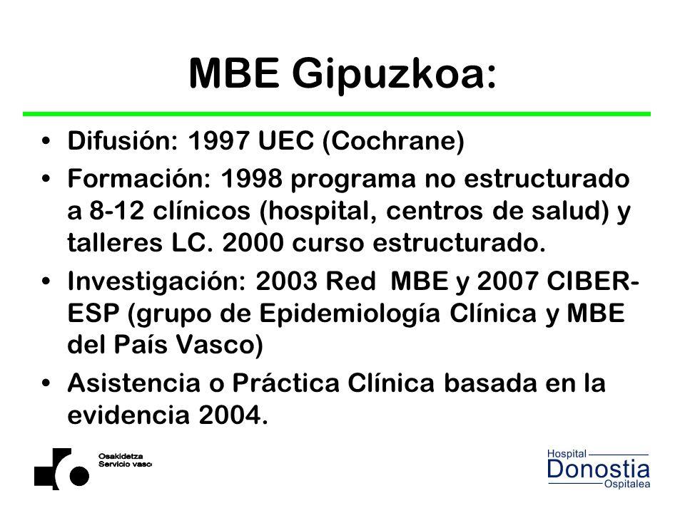 MBE Gipuzkoa: Difusión: 1997 UEC (Cochrane) Formación: 1998 programa no estructurado a 8-12 clínicos (hospital, centros de salud) y talleres LC.