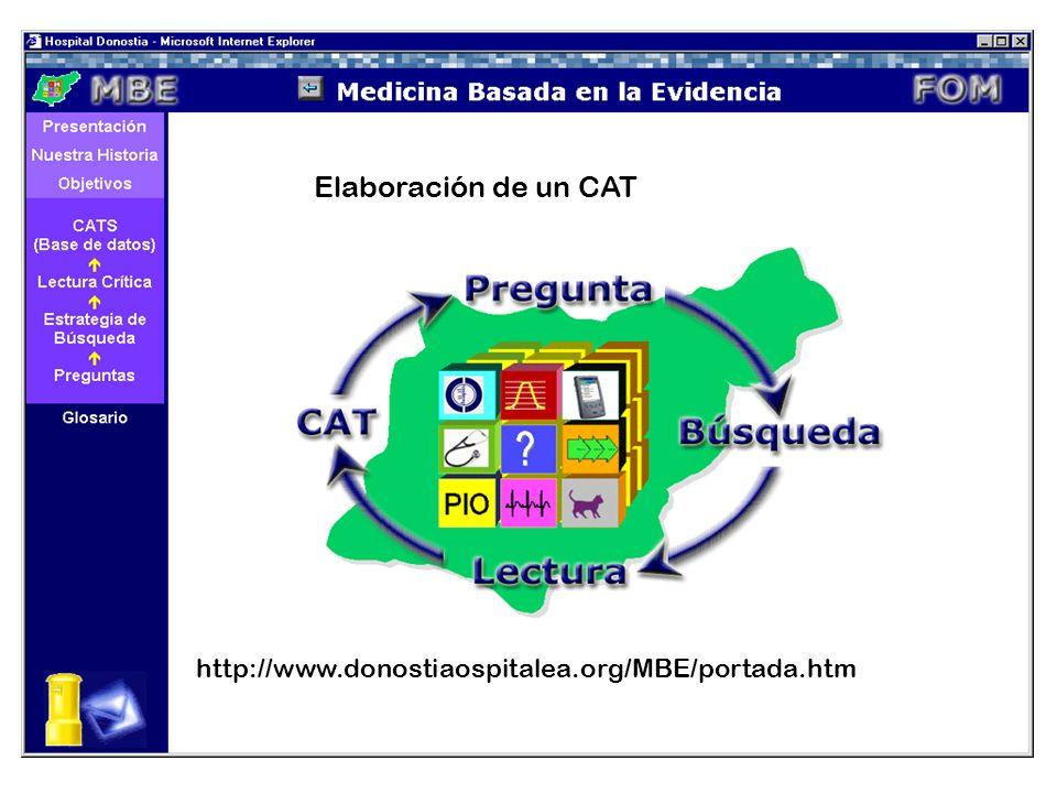 Elaboración de un CAT http://www.donostiaospitalea.org/MBE/portada.htm