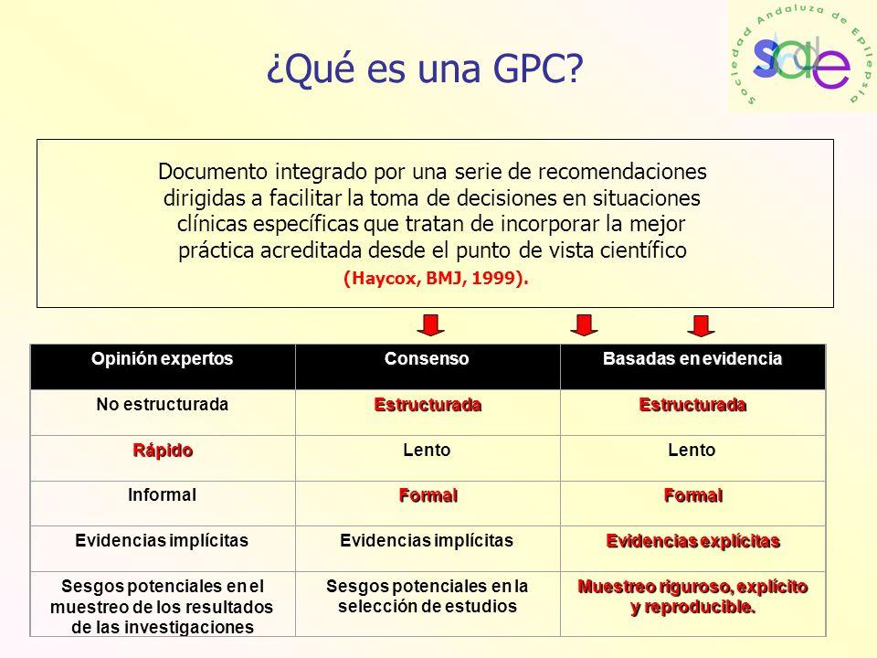 ¿Qué es una GPC? Documento integrado por una serie de recomendaciones dirigidas a facilitar la toma de decisiones en situaciones clínicas específicas