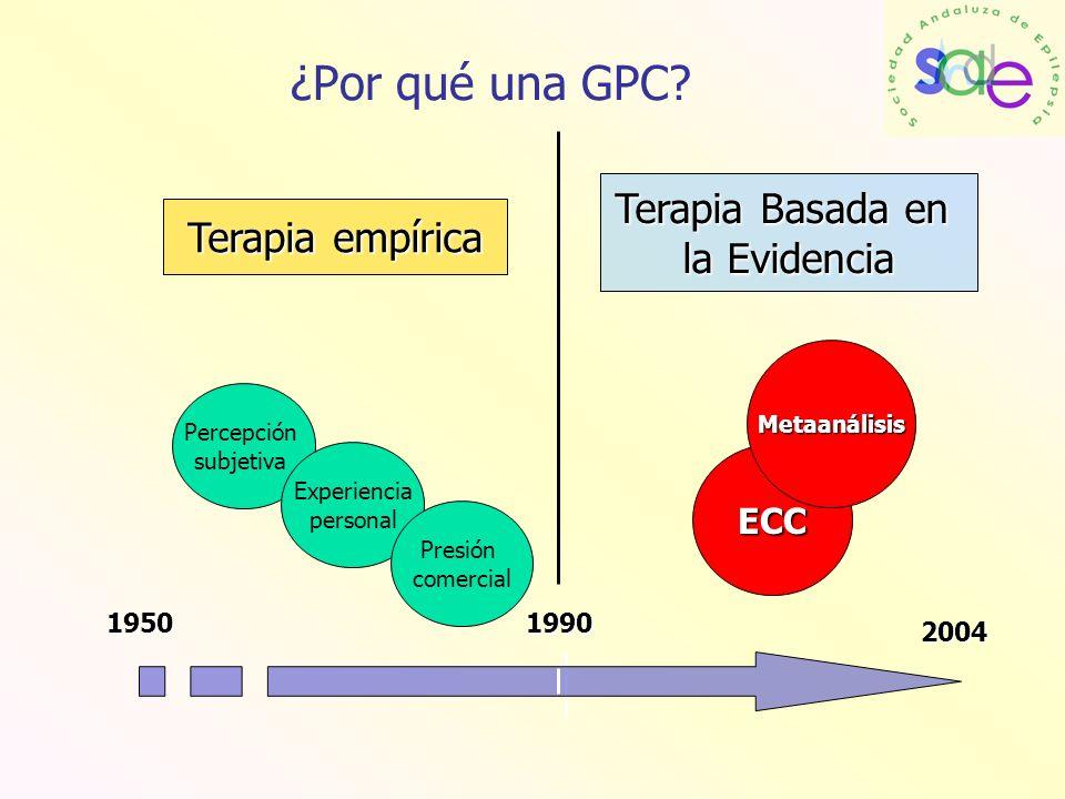¿Por qué una GPC? Terapia Basada en la Evidencia Terapia empírica 199020041950ECC Percepción subjetiva Experiencia personal Presión comercial Metaanál