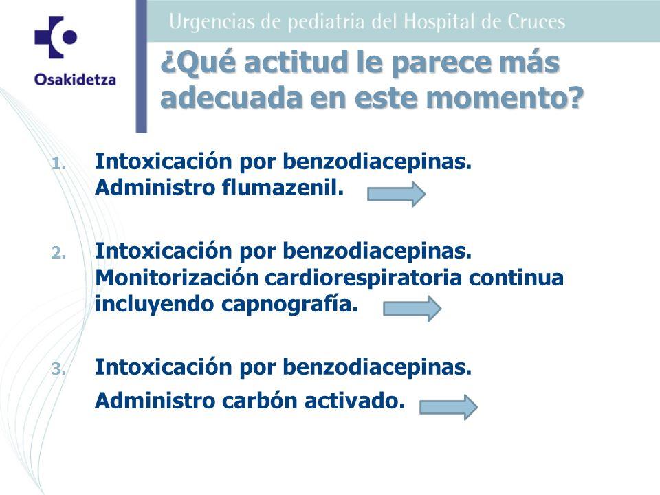 1. 1. Intoxicación por benzodiacepinas. Administro flumazenil. 2. 2. Intoxicación por benzodiacepinas. Monitorización cardiorespiratoria continua incl