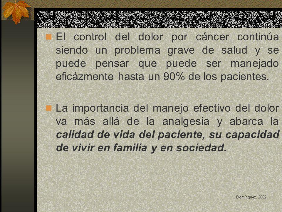 El control del dolor por cáncer continúa siendo un problema grave de salud y se puede pensar que puede ser manejado eficázmente hasta un 90% de los pacientes.