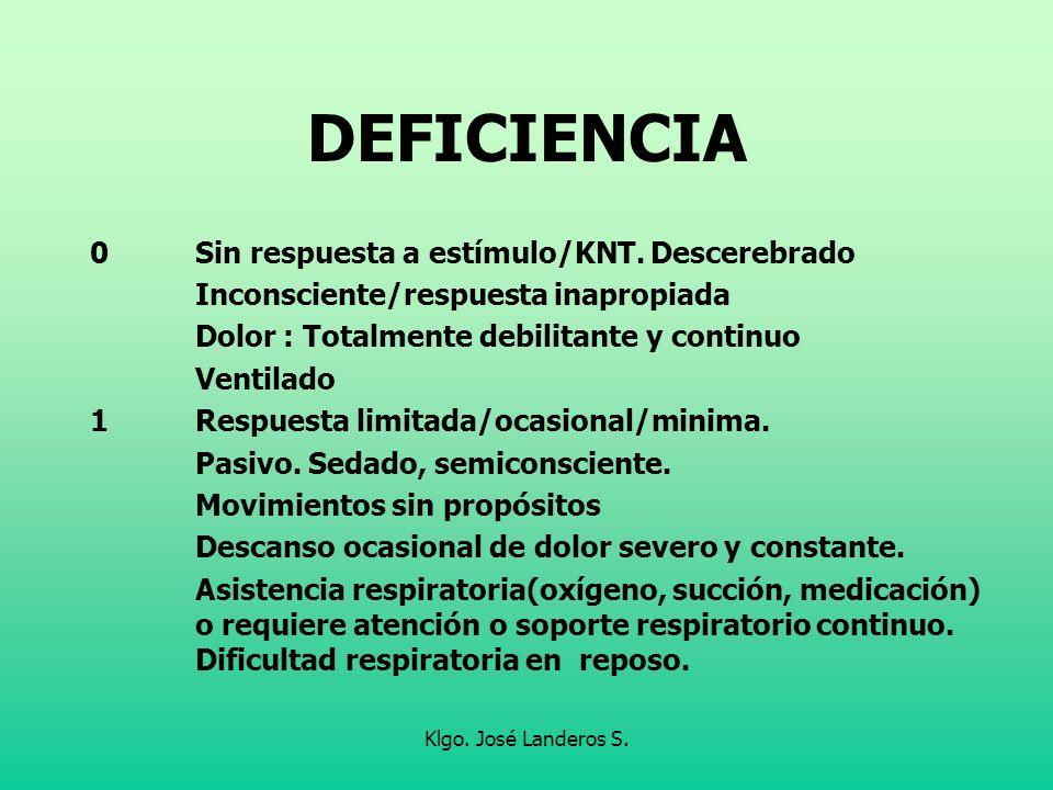 Klgo. José Landeros S. DEFICIENCIA 0Sin respuesta a estímulo/KNT. Descerebrado Inconsciente/respuesta inapropiada Dolor : Totalmente debilitante y con