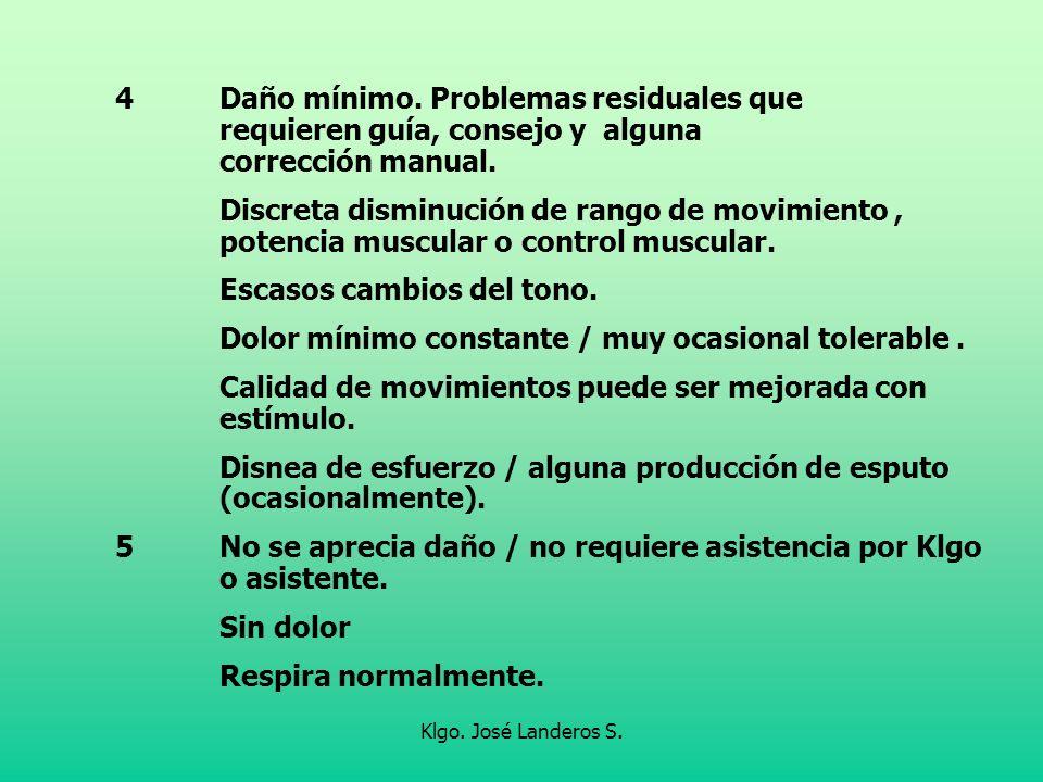 Klgo. José Landeros S. 4Daño mínimo. Problemas residuales que requieren guía, consejo y alguna corrección manual. Discreta disminución de rango de mov