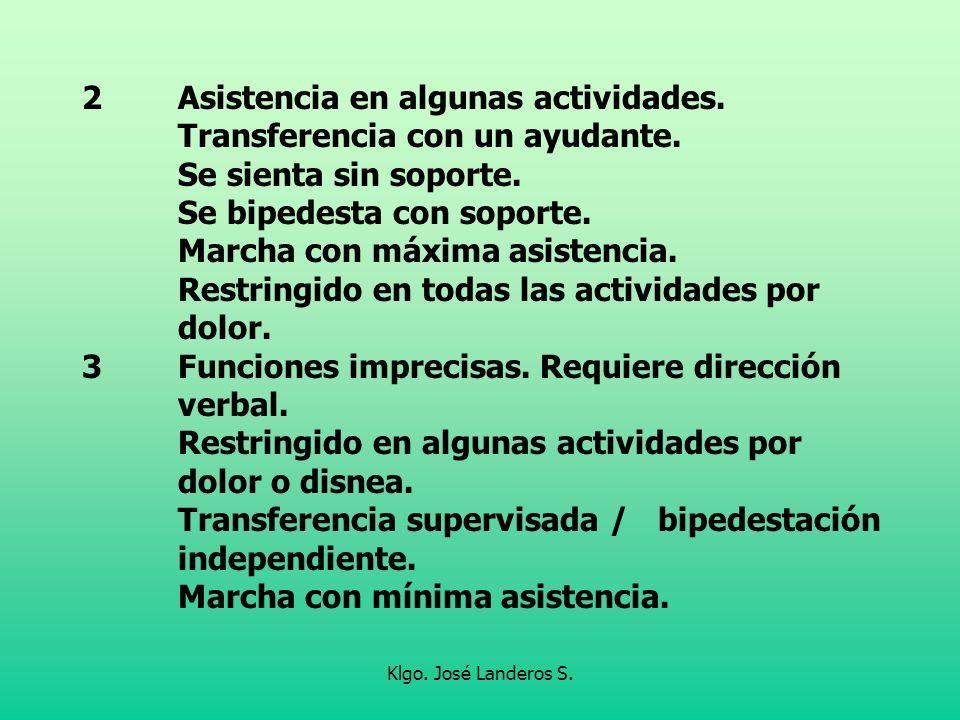 Klgo. José Landeros S. 2Asistencia en algunas actividades. Transferencia con un ayudante. Se sienta sin soporte. Se bipedesta con soporte. Marcha con