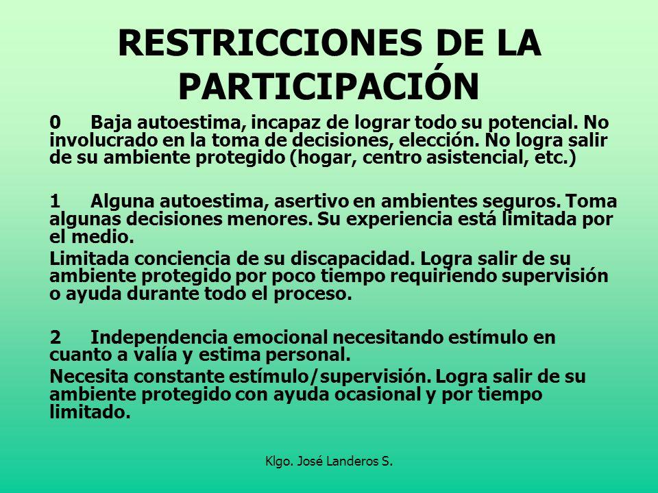 Klgo. José Landeros S. RESTRICCIONES DE LA PARTICIPACIÓN 0Baja autoestima, incapaz de lograr todo su potencial. No involucrado en la toma de decisione