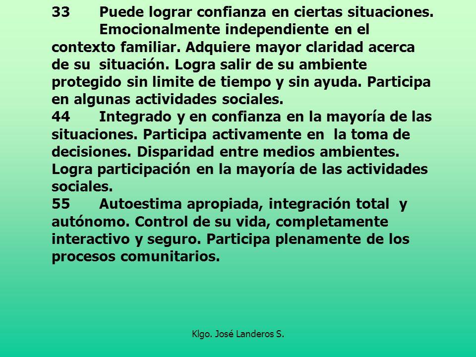 Klgo. José Landeros S. 33 Puede lograr confianza en ciertas situaciones. Emocionalmente independiente en el contexto familiar. Adquiere mayor claridad