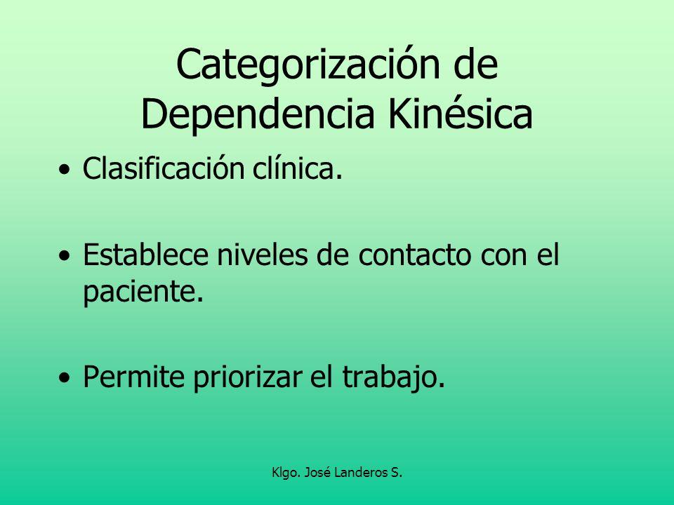 Klgo. José Landeros S. Categorización de Dependencia Kinésica Clasificación clínica. Establece niveles de contacto con el paciente. Permite priorizar