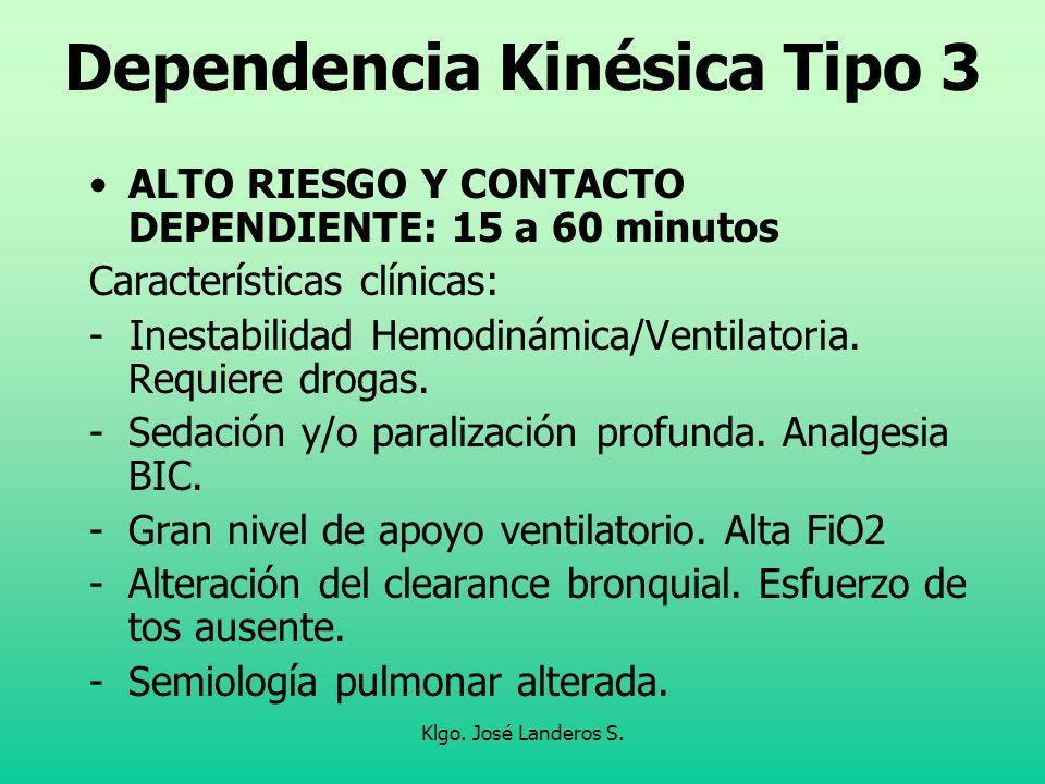 Klgo. José Landeros S. Dependencia Kinésica Tipo 3 ALTO RIESGO Y CONTACTO DEPENDIENTE: 15 a 60 minutos Características clínicas: - Inestabilidad Hemod