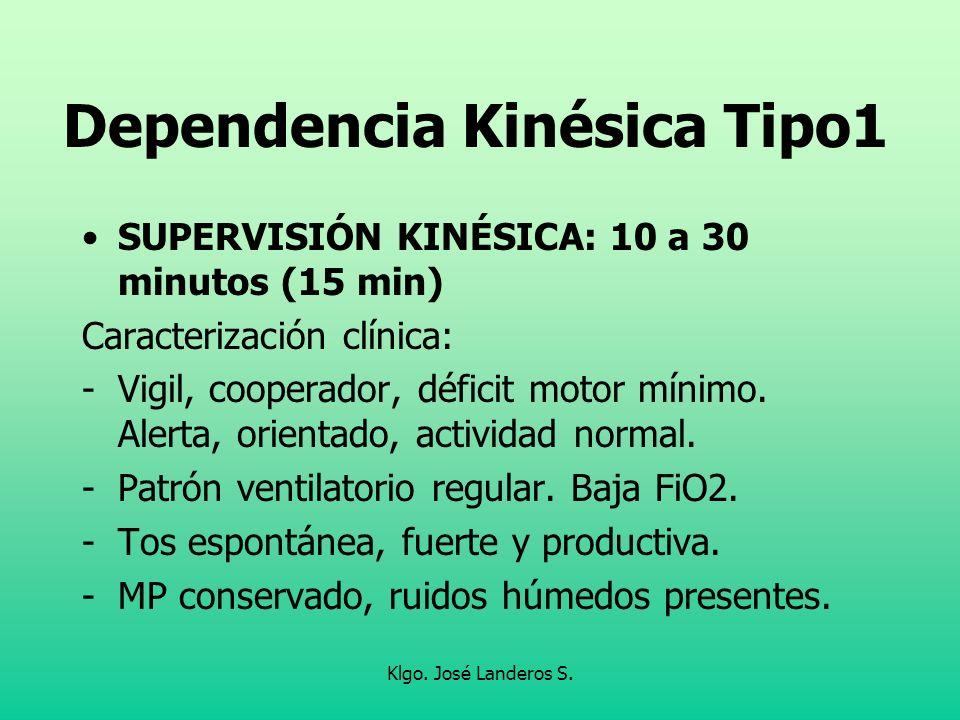 Klgo. José Landeros S. Dependencia Kinésica Tipo1 SUPERVISIÓN KINÉSICA: 10 a 30 minutos (15 min) Caracterización clínica: -Vigil, cooperador, déficit