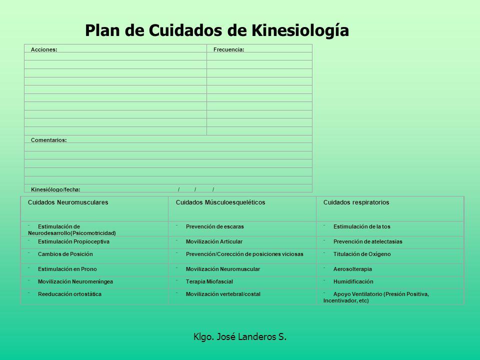 Klgo. José Landeros S. Plan de Cuidados de Kinesiología Acciones:Frecuencia: Comentarios: Kinesiólogo/fecha: / / / Cuidados NeuromuscularesCuidados Mú