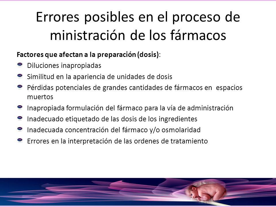 Errores posibles en el proceso de ministración de los fármacos Factores que afectan a la preparación (dosis): Diluciones inapropiadas Similitud en la