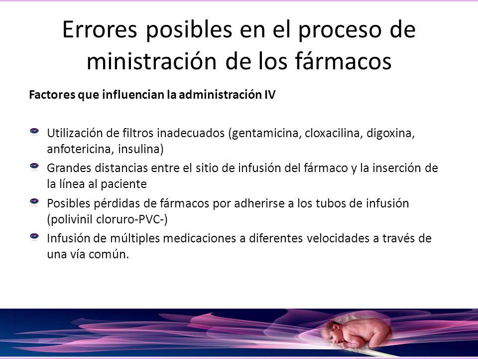 Errores posibles en el proceso de ministración de los fármacos Factores que influencian la administración IV Utilización de filtros inadecuados (genta