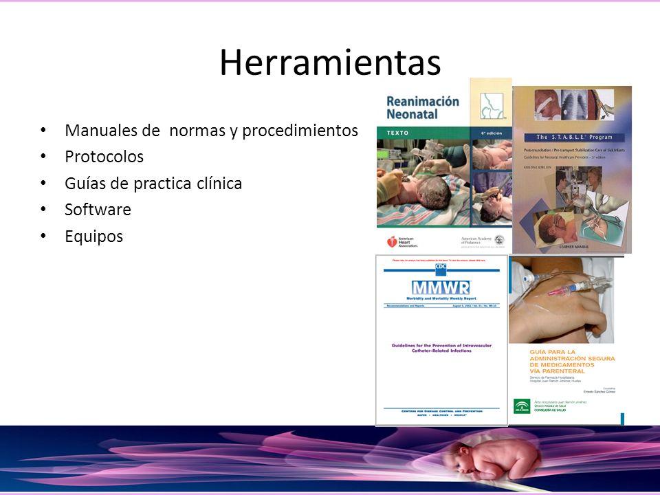 Herramientas Manuales de normas y procedimientos Protocolos Guías de practica clínica Software Equipos