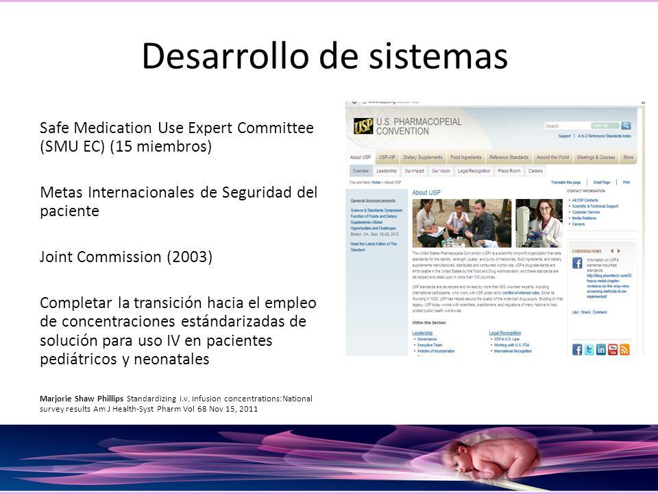 Desarrollo de sistemas Safe Medication Use Expert Committee (SMU EC) (15 miembros) Metas Internacionales de Seguridad del paciente Joint Commission (2