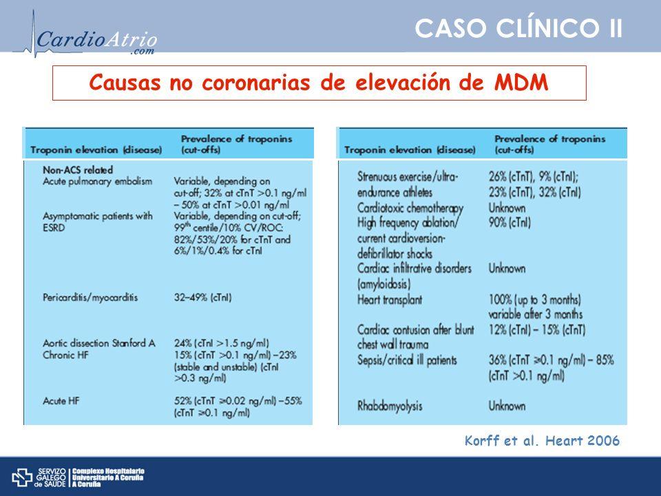 CASO CLÍNICO II Korff et al. Heart 2006 Causas no coronarias de elevación de MDM