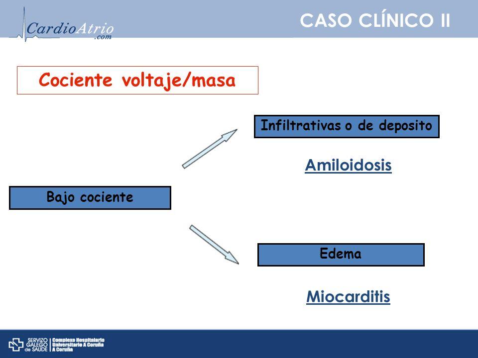 CASO CLÍNICO II Cociente voltaje/masa Bajo cociente Infiltrativas o de deposito Edema Miocarditis Amiloidosis