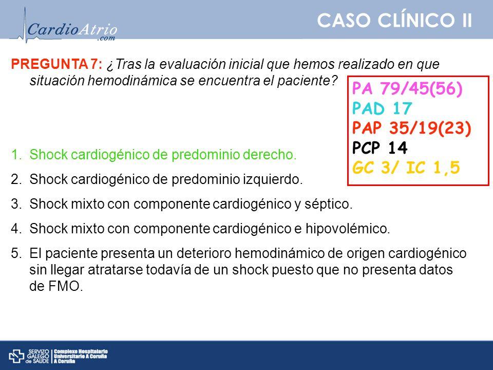 CASO CLÍNICO II PREGUNTA 7: ¿Tras la evaluación inicial que hemos realizado en que situación hemodinámica se encuentra el paciente? 1.Shock cardiogéni
