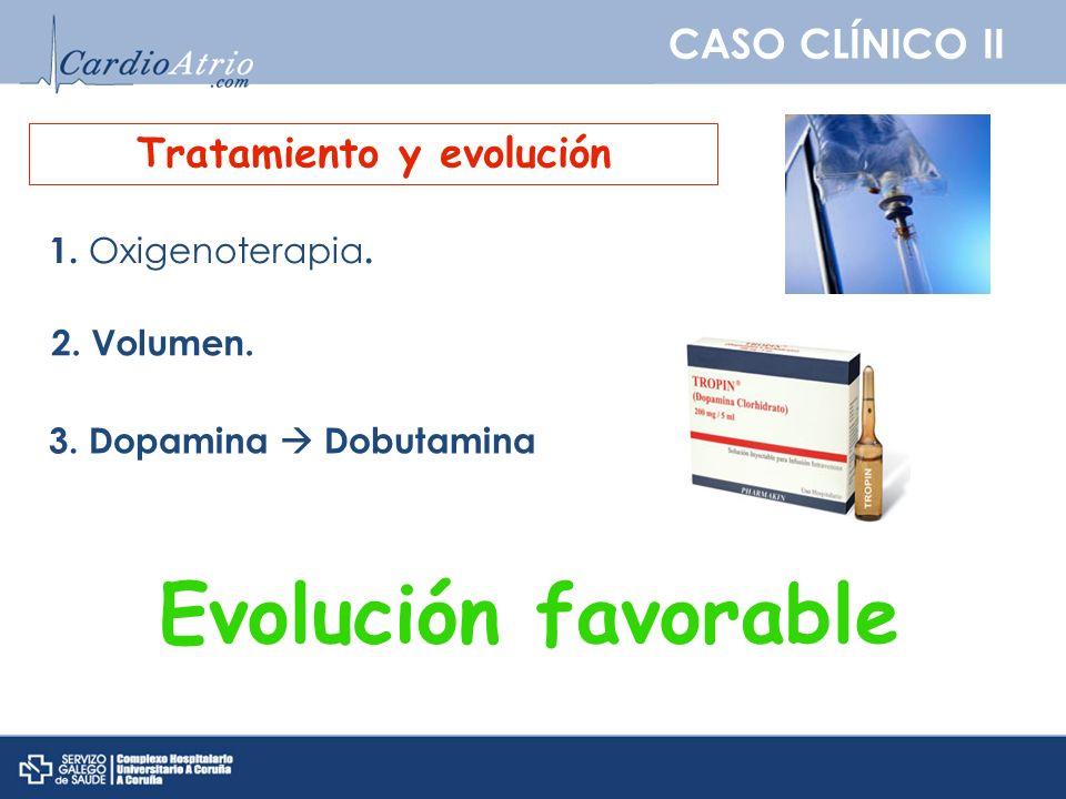 CASO CLÍNICO II Tratamiento y evolución 1. Oxigenoterapia. 3. Dopamina Dobutamina Evolución favorable 2. Volumen.