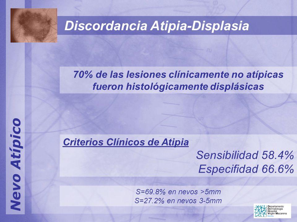 Nevo Atípico 70% de las lesiones clínicamente no atípicas fueron histológicamente displásicas Criterios Clínicos de Atipia Sensibilidad 58.4% Especifidad 66.6% Discordancia Atipia-Displasia S=69.8% en nevos >5mm S=27.2% en nevos 3-5mm