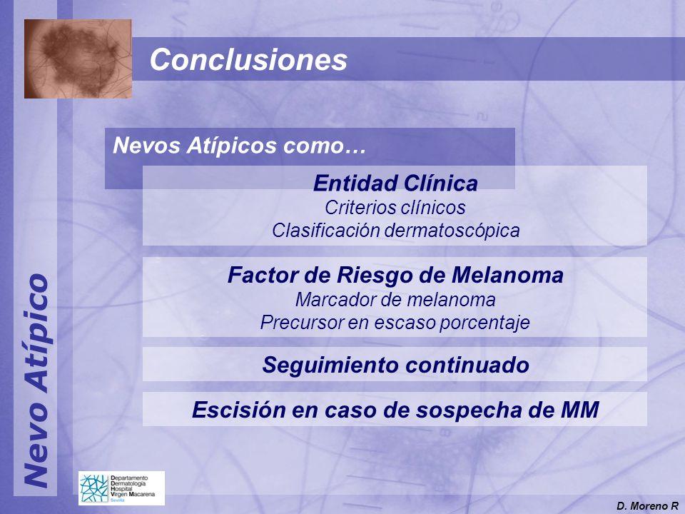 Nevo Atípico Nevos Atípicos como… Conclusiones Entidad Clínica Criterios clínicos Clasificación dermatoscópica Factor de Riesgo de Melanoma Marcador de melanoma Precursor en escaso porcentaje Seguimiento continuado Escisión en caso de sospecha de MM D.