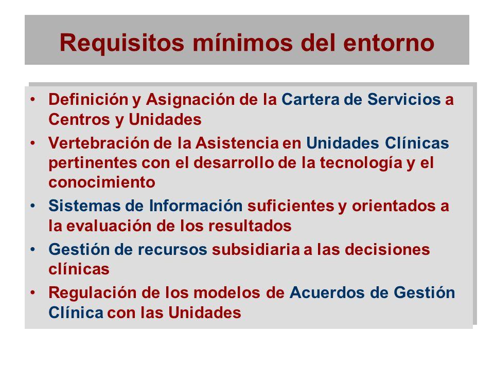 Requisitos mínimos del entorno Definición y Asignación de la Cartera de Servicios a Centros y Unidades Vertebración de la Asistencia en Unidades Clíni