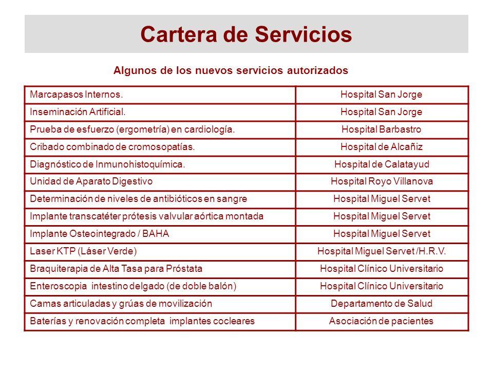 Cartera de Servicios Algunos de los nuevos servicios autorizados Marcapasos Internos.Hospital San Jorge Inseminación Artificial.Hospital San Jorge Pru