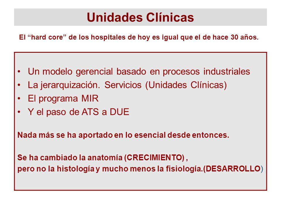 Unidades Clínicas El hard core de los hospitales de hoy es igual que el de hace 30 años. Un modelo gerencial basado en procesos industriales La jerarq