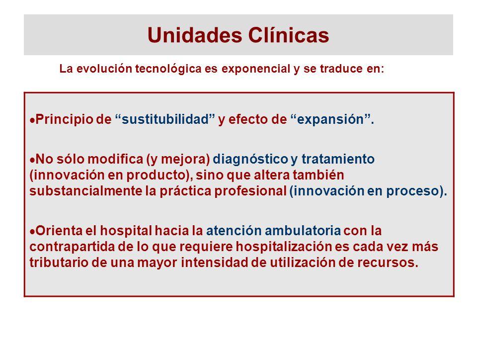 Unidades Clínicas La evolución tecnológica es exponencial y se traduce en: Principio de sustitubilidad y efecto de expansión. No sólo modifica (y mejo