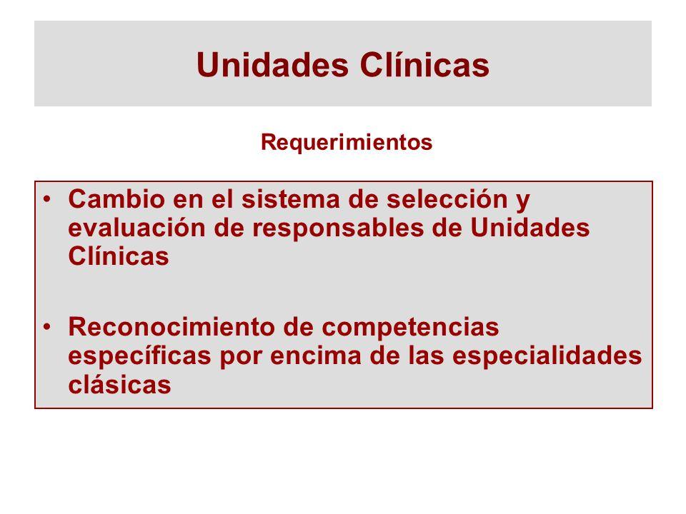 Unidades Clínicas Cambio en el sistema de selección y evaluación de responsables de Unidades Clínicas Reconocimiento de competencias específicas por e