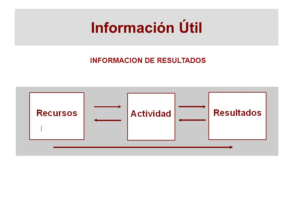 Información Útil INFORMACION DE RESULTADOS