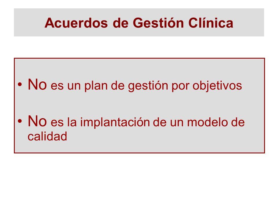 Acuerdos de Gestión Clínica No es un plan de gestión por objetivos No es la implantación de un modelo de calidad