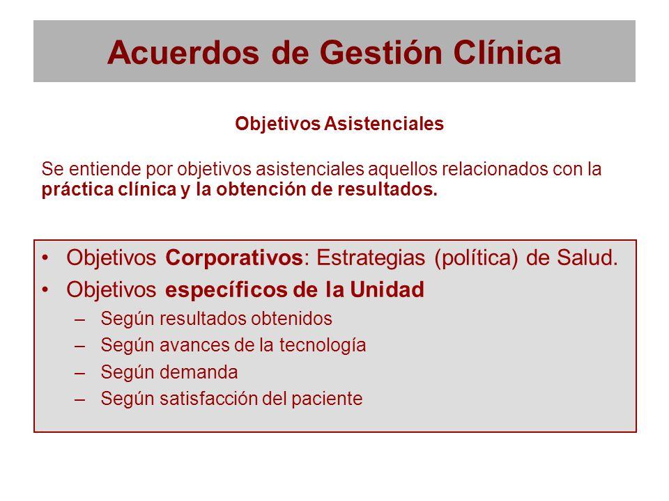 Acuerdos de Gestión Clínica Objetivos Corporativos: Estrategias (política) de Salud. Objetivos específicos de la Unidad – Según resultados obtenidos –
